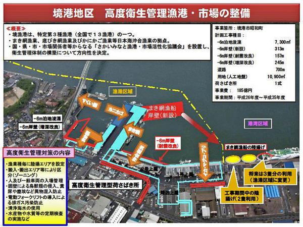 境漁港(鳥取県営境港水産物地方卸売市場)の整備計画